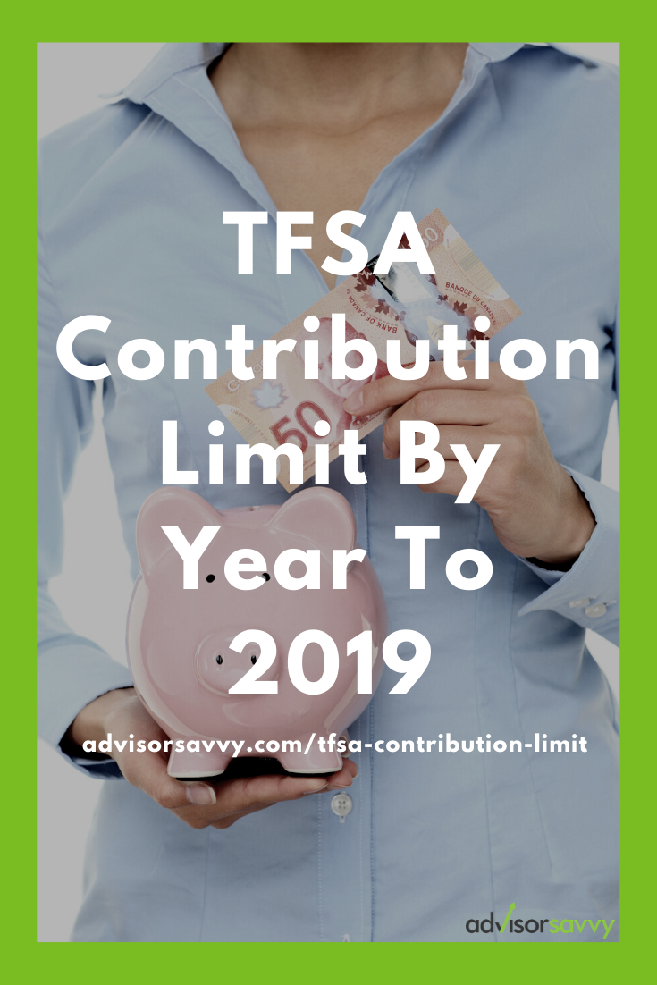 TFSA Contribution Limit