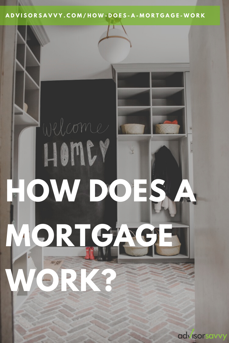 How does a mortgage work Canada