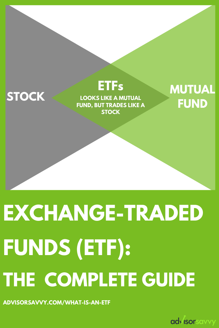 What is an ETF Exchange-Traded Funds