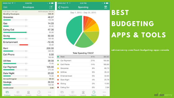 Best Budgeting Apps Tools Canada